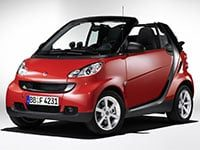 Smart Fortwo 2007-2015