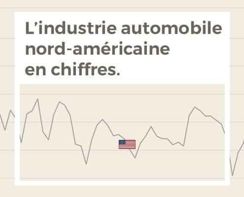 L'industrie automobile nord-américaine en chiffres