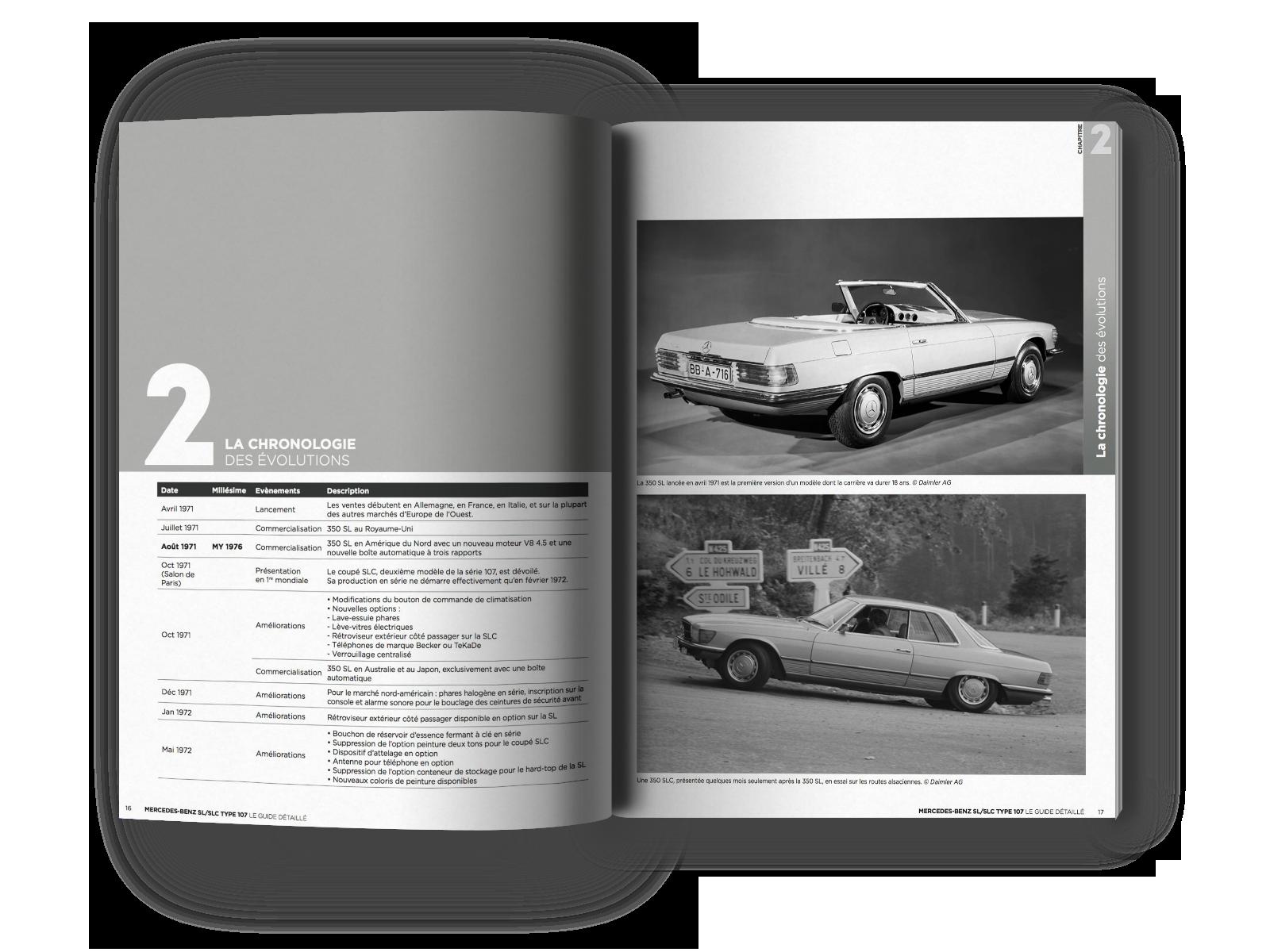 Extrait du Guide de la Mercedes SL / SLC type 107 chapitre 2
