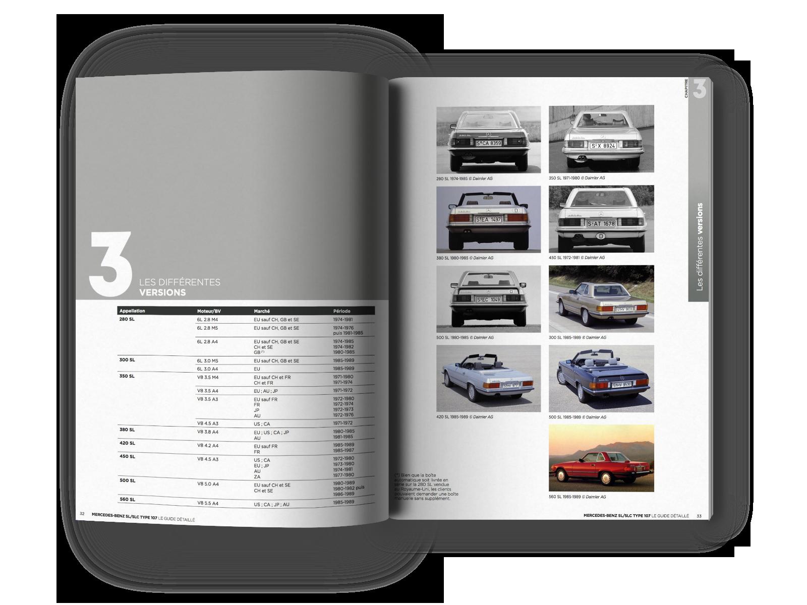 Extrait du Guide de la Mercedes SL / SLC type 107 : chapitre 3