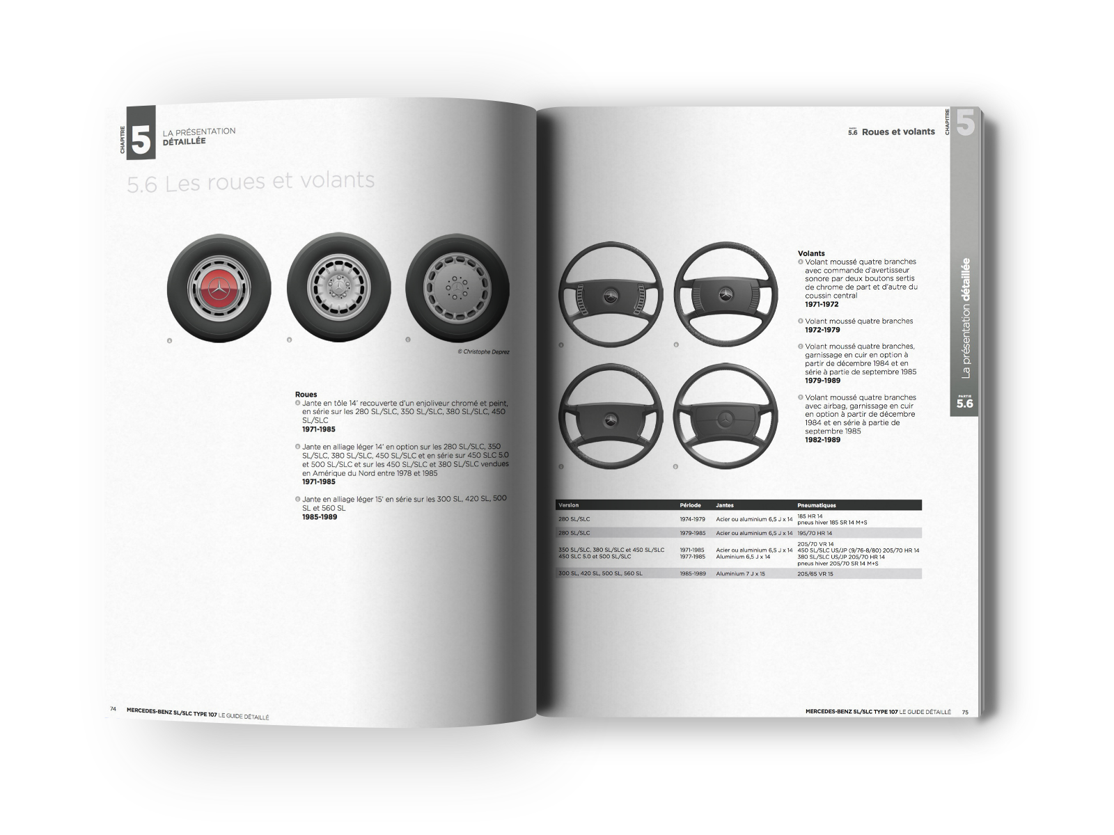 Extrait du Guide de la Mercedes SL / SLC type 107 chapitre 5.6