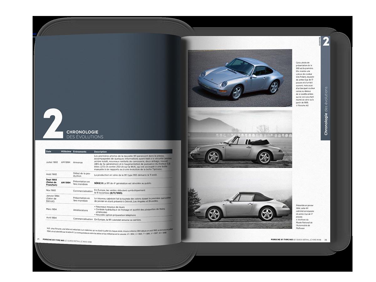 Extrait du Guide détaillé de la Porsche 911 993